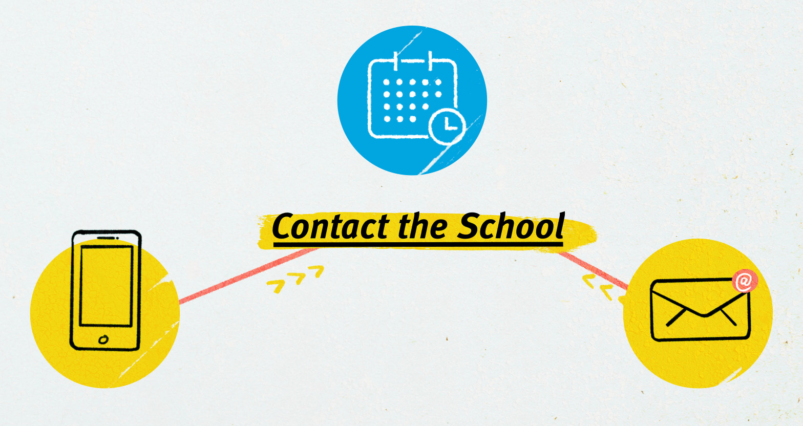 Contact the school